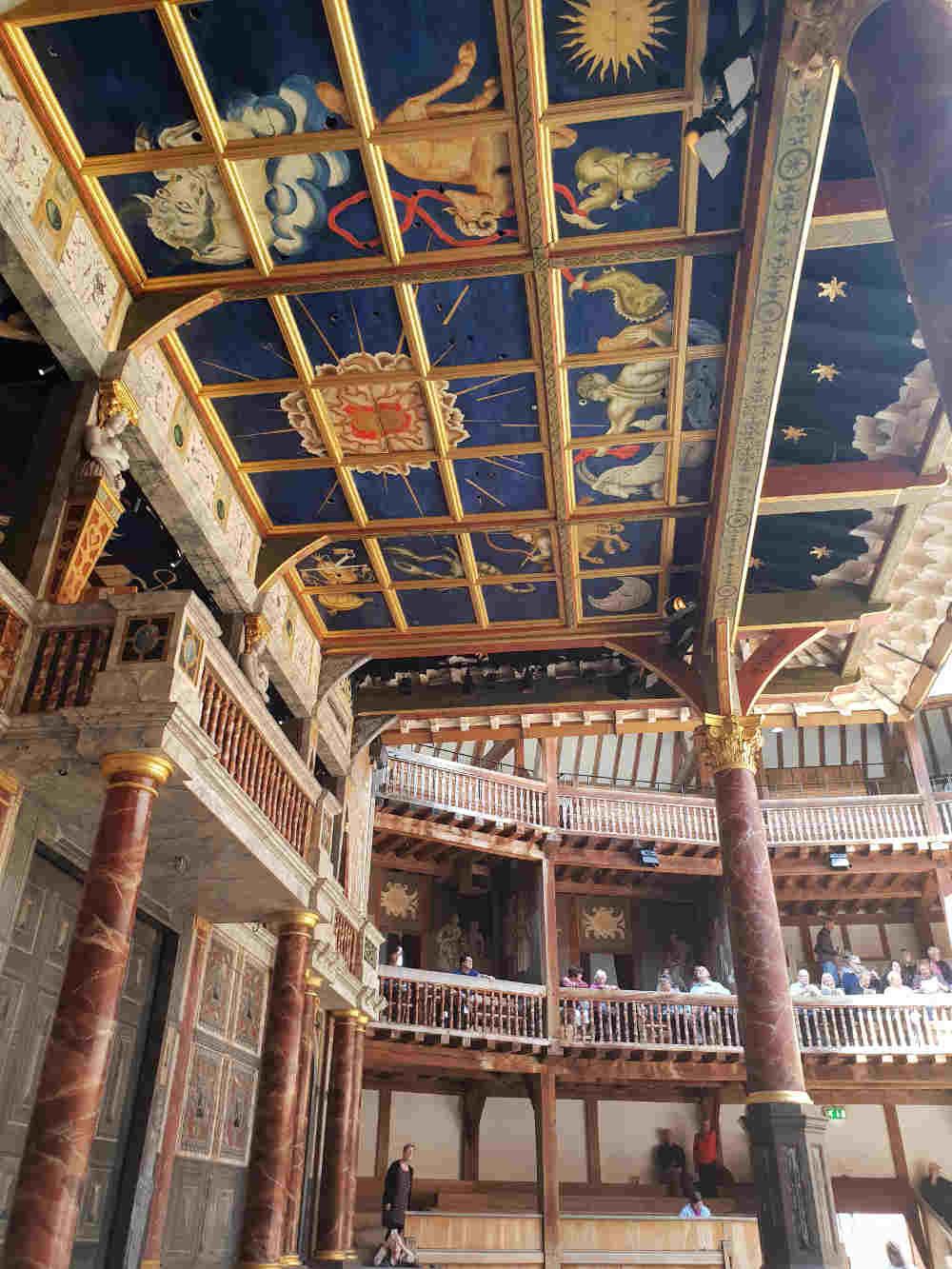 Shakespeare's Globe, Visit Bankside